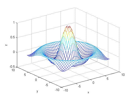 ایجاد امکان چرخاندن سه بعدی یک شکل سه بعدی رسم شده، توسط موس، با دستور rotate3d در متلب
